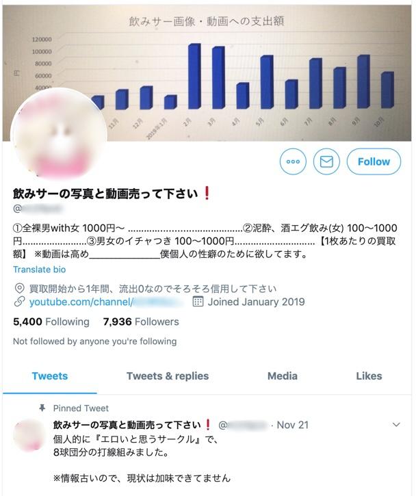 飲みサー_Twitter